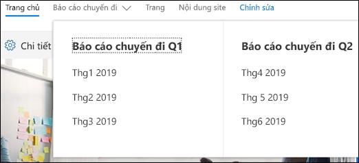 SharePoint mega menu
