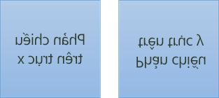 Ví dụ về văn bản được phản chiếu: đầu tiên là xoay 180 độ trên trục x và thứ hai là xoay 180 độ trên trục y