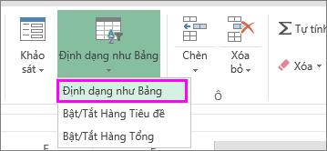 Nút để định dạng dữ liệu dưới dạng bảng