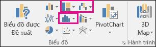 Các biểu tượng để chèn biểu đồ cấu trúc phân cấp, thác nước, chứng khoán hoặc thống kê trong Excel 2016 cho Windows