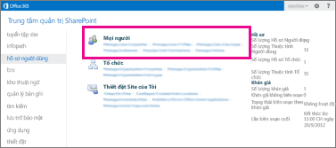 Ảnh chụp màn hình của Trung tâm Quản trị SharePoint Online với trang hồ sơ người dùng đã chọn.