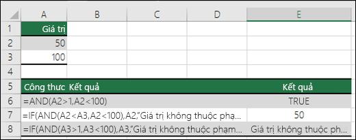 Ví dụ về cách dùng hàm IF với AND