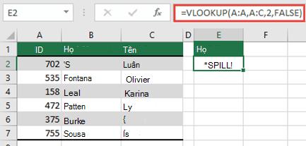 Lỗi #SPILL! lỗi xảy ra với = VLOOKUP (a: A, đ: D, 2, FALSE) trong ô E2, vì kết quả sẽ tràn ra ngoài cạnh của trang tính. Di chuyển công thức đến ô E1 và nó sẽ hoạt động đúng cách.