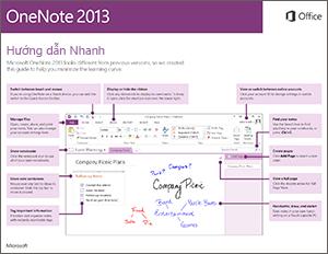 Hướng dẫn Bắt đầu Nhanh cho OneNote 2013