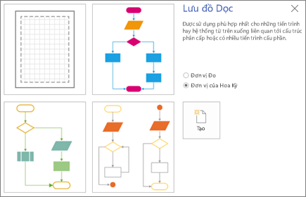Ảnh chụp màn hình Lưu đồ Dọc đang hiển thị các tùy chọn mẫu và đơn vị đo.