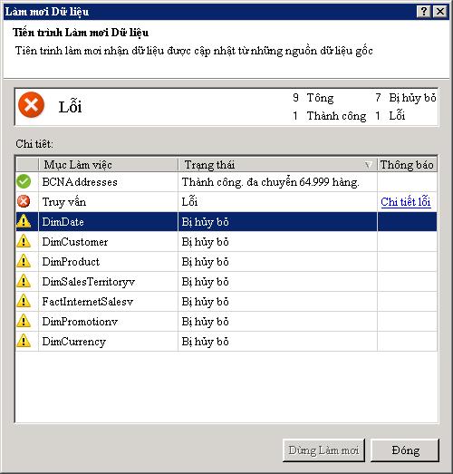 Thông báo về trạng thái làm mới dữ liệu trong PowerPivot