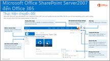 SharePoint 2007 đến Office 365