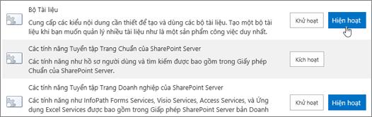 Mẫu của tính năng tuyển tập theSite mà bạn có thể có thể thực hiện hoạt động cho SharePoint