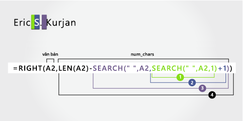 Hàm SEARCH thứ hai trong công thức để tách các tên, đầu tiên, giữa và cuối