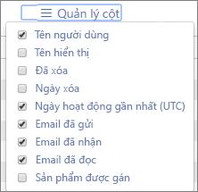 Báo cáo Office 365 - quản lý các cột dành cho báo cáo hoạt động email