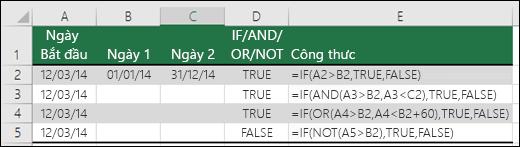 Ví dụ về việc sử dụng IF với AND, OR và NOT để đánh giá ngày