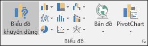 Nhóm Dải băng của Biểu đồ trong Excel
