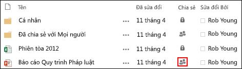 Biểu tượng Chia sẻ cho tài liệu được chia sẻ với hai hoặc nhiều người