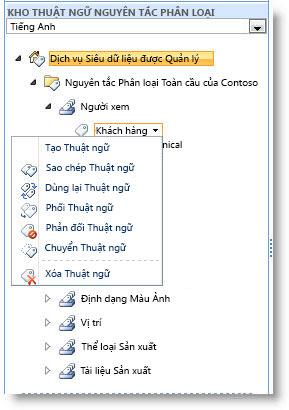 Sử dụng menu để quản lý các thuật ngữ trong một tập hợp thuật ngữ.