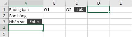 Nhập dữ liệu trong một ô