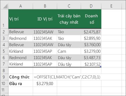 Ví dụ về hàm OFFSET và MATCH