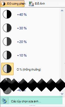 Để phạt điều chỉnh giá trị độ tương phản, hãy chọn tùy chọn sửa ảnh