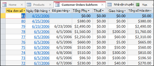 Bảng dữ liệu với tab mà có thể được sắp xếp lại