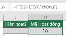 """Ô D2 chứa công thức =IF(C2=1,""""CÓ"""",""""KHÔNG"""")"""
