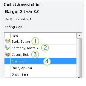 danh sách cuộc gọi với hai cuộc gọi được thực hiện