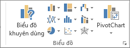 Các nút biểu đồ Excel