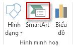SmartArt trong nhóm Minh họa trên tab Chèn