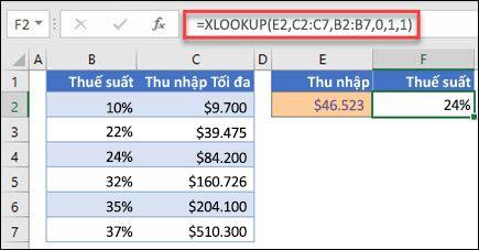 Hình ảnh của hàm XLOOKUP được sử dụng để trả về dữ liệu ngang từ một bảng bằng cách làm tổ 2 Xtra cứu.