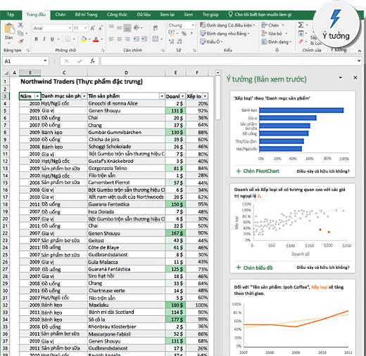 Các ý tưởng trong Excel