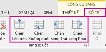Hình ảnh các tùy chọn bố trí để thêm hàng và cột trong bảng