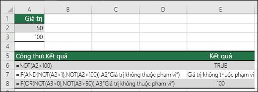 Ví dụ về hàm NOT với các hàm IF, AND và OR