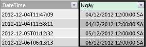 Cột ngày tháng trong bảng dữ kiện