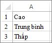 Ví dụ về danh sách tùy chỉnh