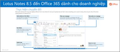 Hình thu nhỏ cho hướng dẫn chuyển đổi từ IBM Lotus Notes sang Office 365
