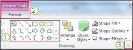 Sơ đồ Ribbon trong PowerPoint 2010.