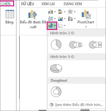 Tùy chọn biểu đồ hình tròn trong nhóm Biểu đồ trên tab Chèn