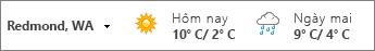 Thanh thời tiết hiển thị nhiệt độ ở độ C