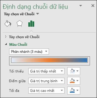 Các tùy chọn màu của biểu đồ trong Excel