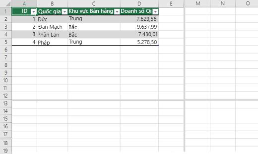 Tách ngăn trong sổ làm việc Excel