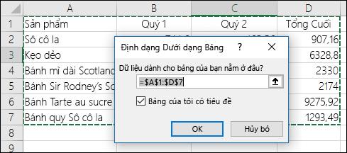 Ví dụ về việc sử dụng tùy chọn Định dạng như Bảng trên tab Trang đầu để tự động chọn dải dữ liệu