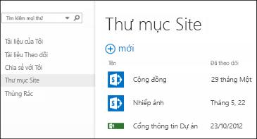 Chọn Thư mục Site trong thanh Hành động Nhanh trong Office 365 để xem danh sách các site SharePoint Online mà bạn đang theo dõi.