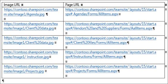 Bảng có URL ảnh và URL trang