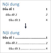 Hiển thị hoạt động thêm đường chỉ dẫn dạng chấm vào mục lục