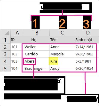 Ví dụ về giá trị và mảng cần để tạo công thức VLOOKUP trong Excel
