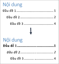 Hiển thị dạng xem trước và sau khi định dạng kiểu văn bản trong mục lục