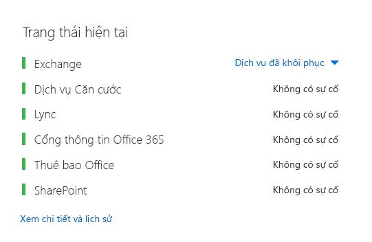 Bảng điều khiển Trạng thái Office 365 với tất cả khối lượng công việc hiển thị màu lục, ngoại trừ Exchange hiển thị Dịch vụ được Khôi phục.