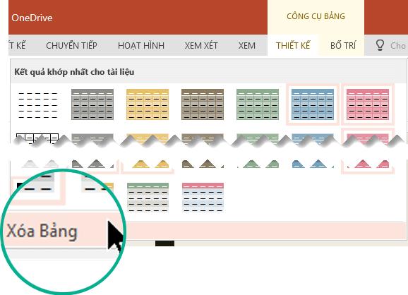 Loại bỏ kiểu bảng bằng cách sử dụng lệnh xóa bảng.