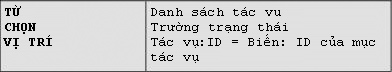 Ví dụ 2: Điểm tương tự giữa tra cứu và truy vấn SQL