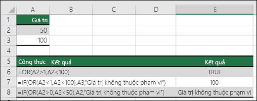 Ví dụ về cách dùng hàm OR với hàm IF.
