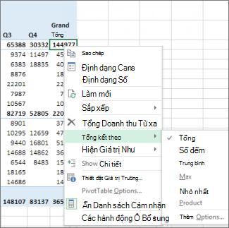 Một trường giá trị số trong PivotTable sử dụng Sum theo mặc định