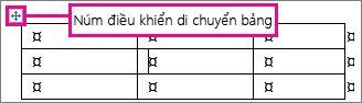 Bảng hiển thị núm điều khiển di chuyển của bảng.